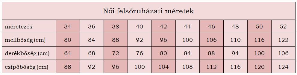 női felsőruházati méretek