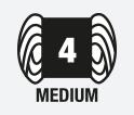 medium (4)